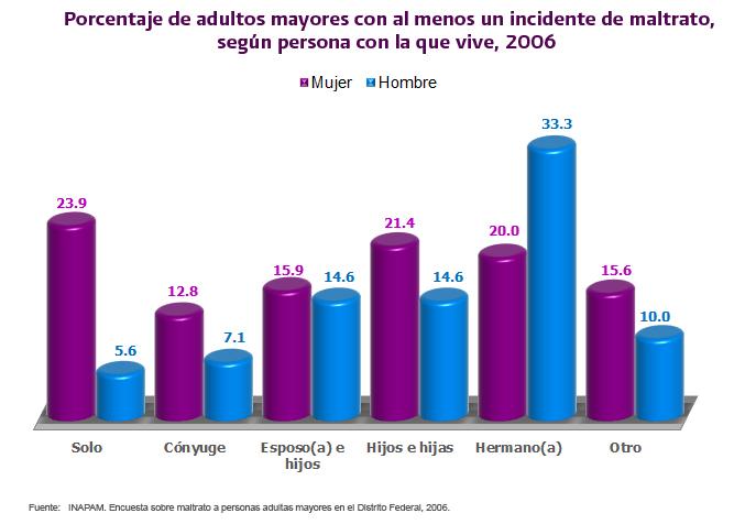 Cada año hay más divorciados y solteros en España -